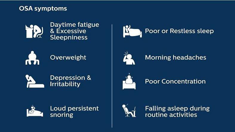 Obstructive Sleep Apnea (OSA) is a sleep disorder.