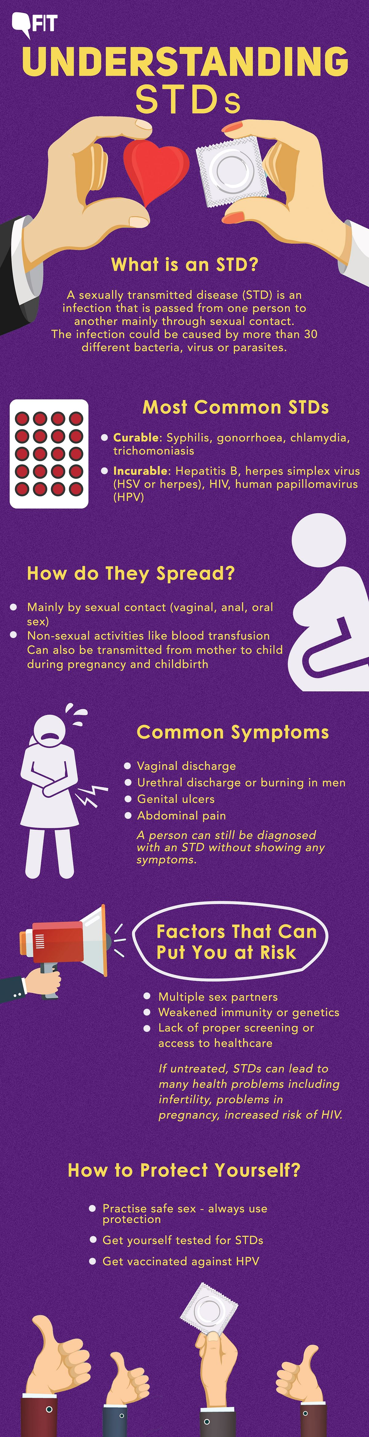 All you need to know about STDs.