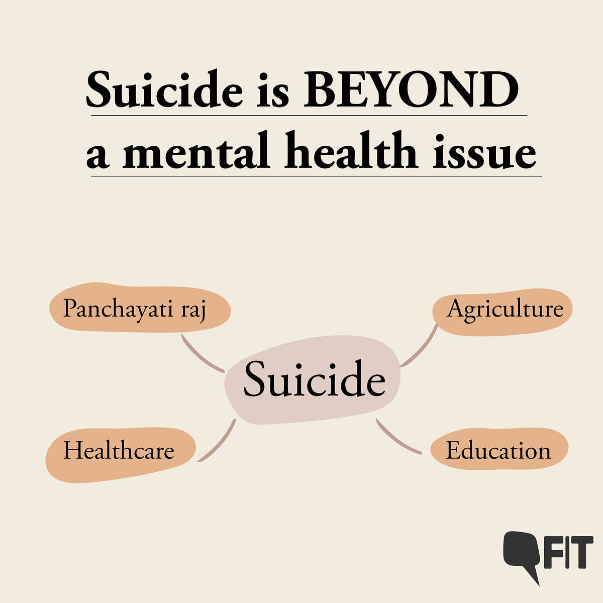 Can We Stop Suicides? Here's How Rural India Is Paving the Way