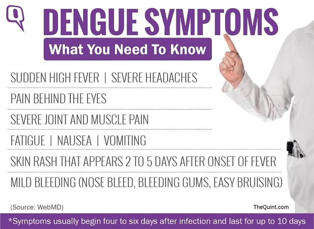 Dengue fever, which is caused primarily by a virus, gets transmitted to humans through the bite of an infected Aedes aegypti mosquito.