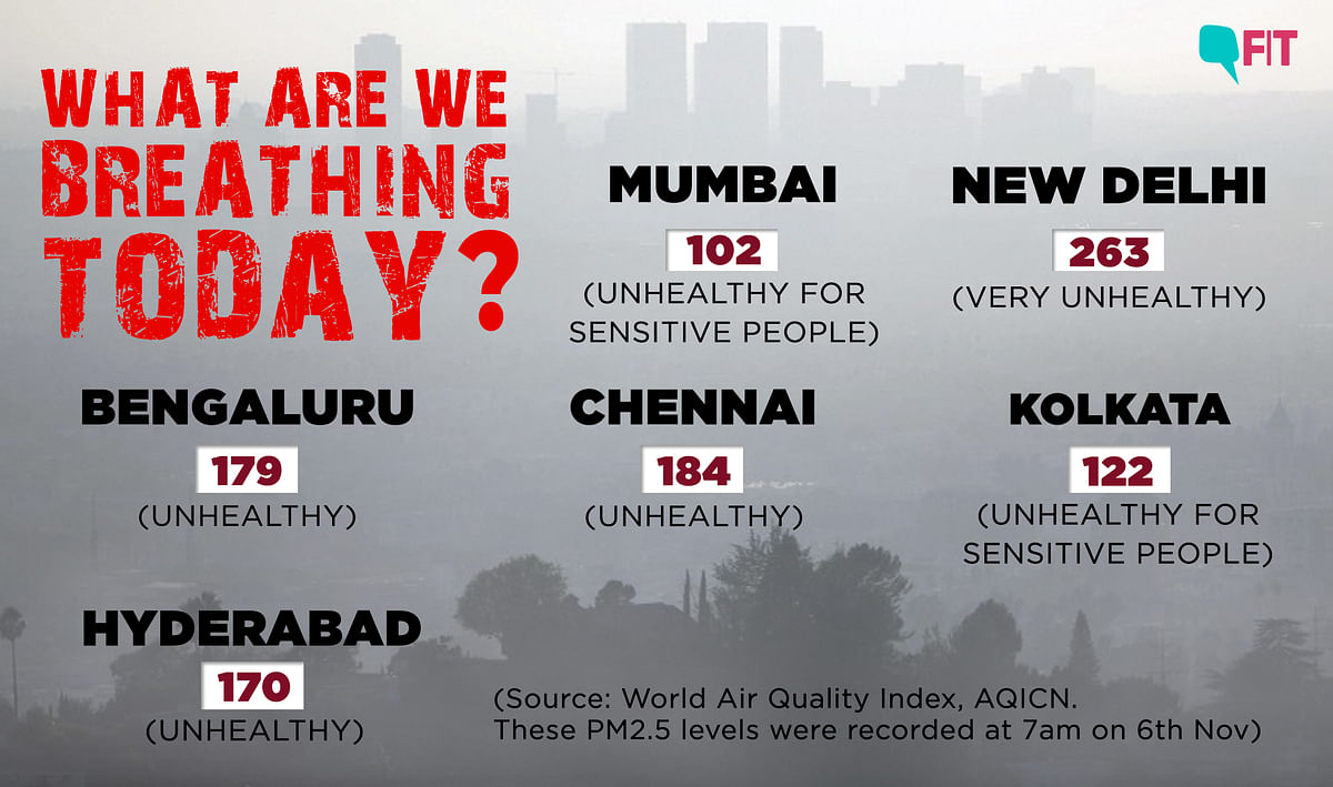 Delhi Air Quality Shows Signs of Improving, Still 'Very Unhealthy'