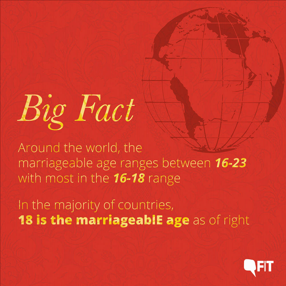 Should We Increase the Age of Marriage & Motherhood?