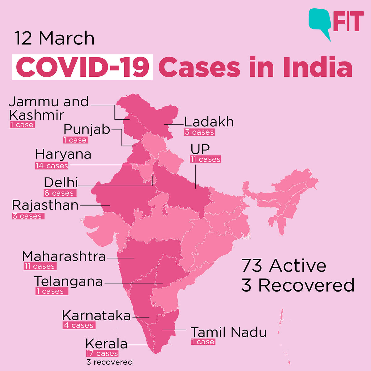 COVID-19 India:  Confirmed Cases in 12 States, Total Climbs to 73