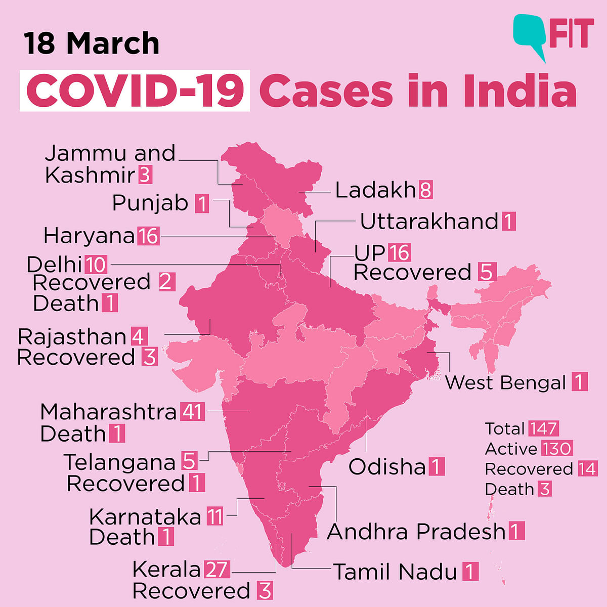 COVID-19 India Updates: 147 Total Cases in India, 14 Recovered