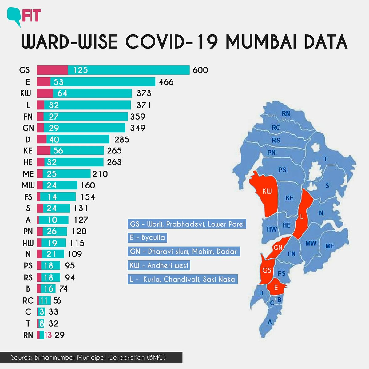 Ward-wise COVID-19 Mumbai data as of 25 April.