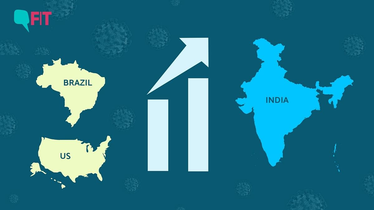 COVID World Rankings: India now has 3rd most number of COVID cases in the World