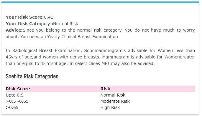 Watch | This Online Tool Could Predict Your Risk of Breast Cancer