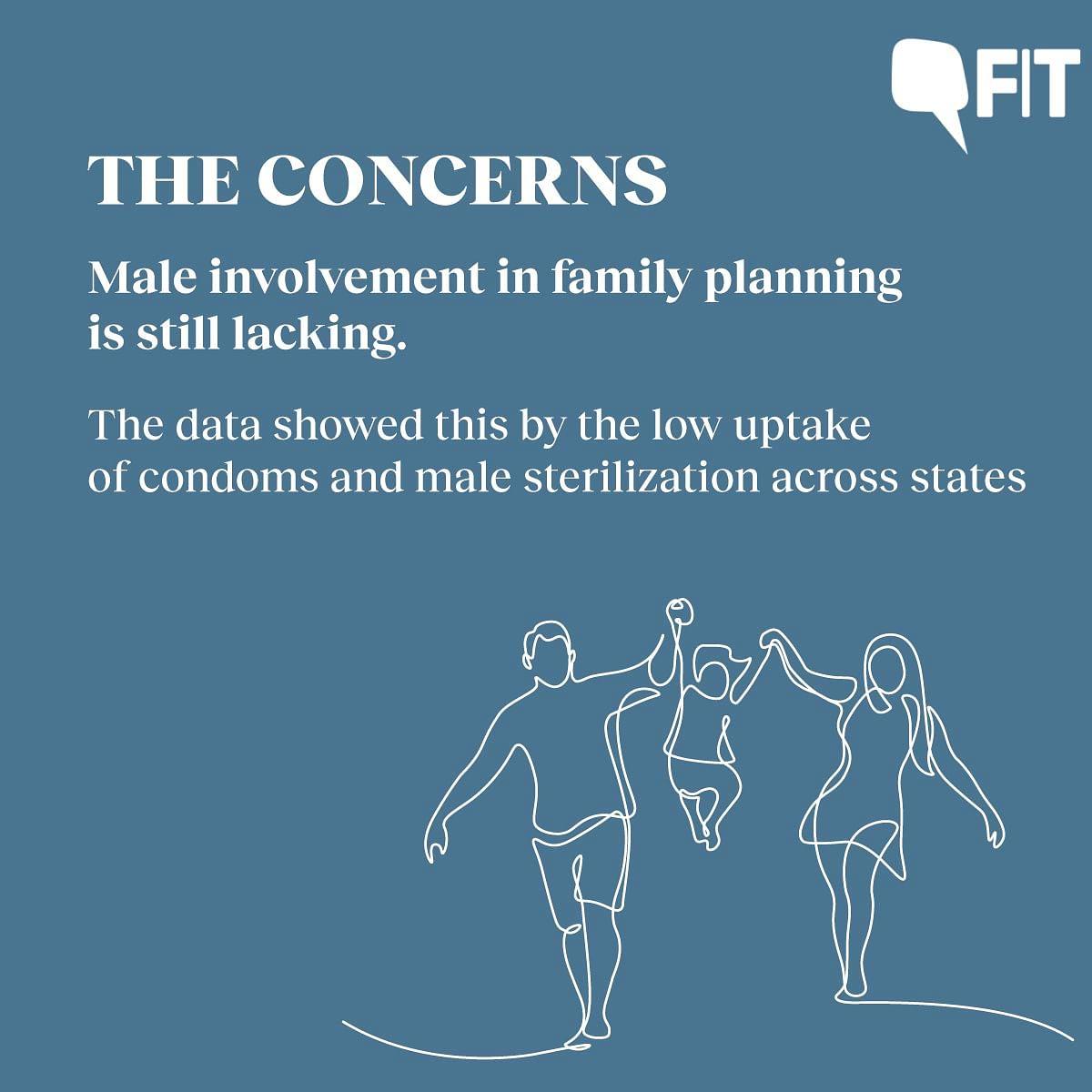Female Sterilisation Remains Top Contraceptive Despite Progress
