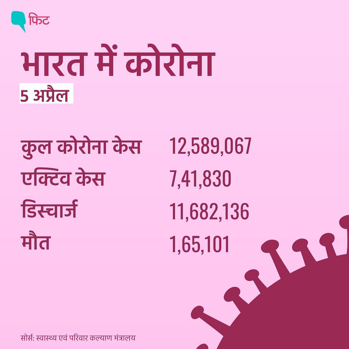 1 लाख से ज्यादा नए कोरोना केस: भारत इस स्थिति तक कैसे पहुंचा?