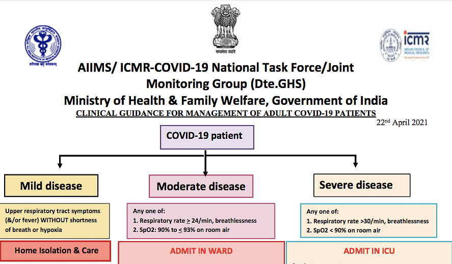 Plasma, Ivermectin: Why Are India's COVID Protocols So Dated?