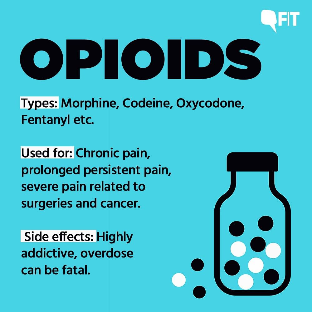 """<div class=""""paragraphs""""><p>Fast facts about opioids.</p></div>"""
