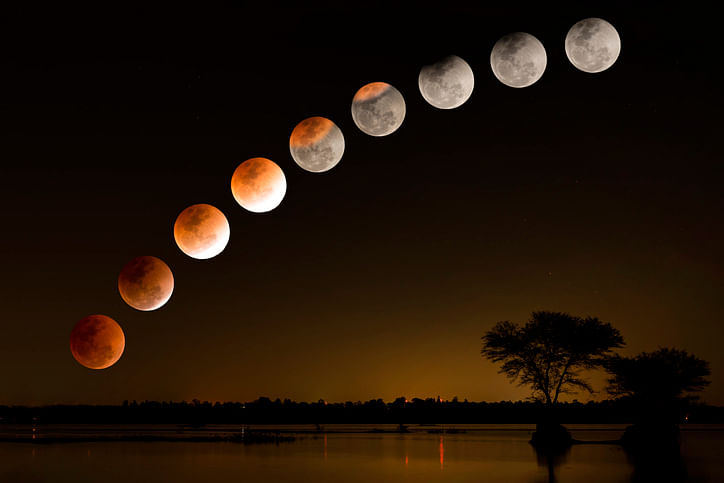 Chandra Grahan and Surya Grahan 2020 Date and Time in India: List of all  the Solar Eclipse and Lunar Eclipse in 2020. Check Date and Time of all  eclipses here